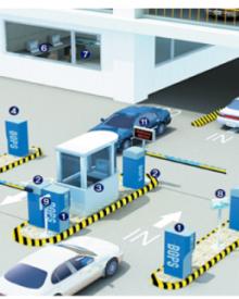 Những lưu ý khi lắp đặt hệ thống bãi giữ xe thông minh